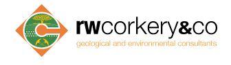 R.W. Corkery & Co Pty Ltd